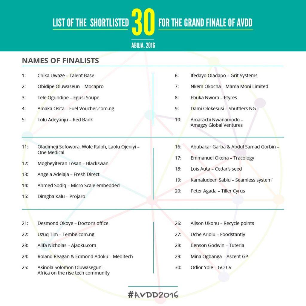 Aso-villa-day-30-finalist