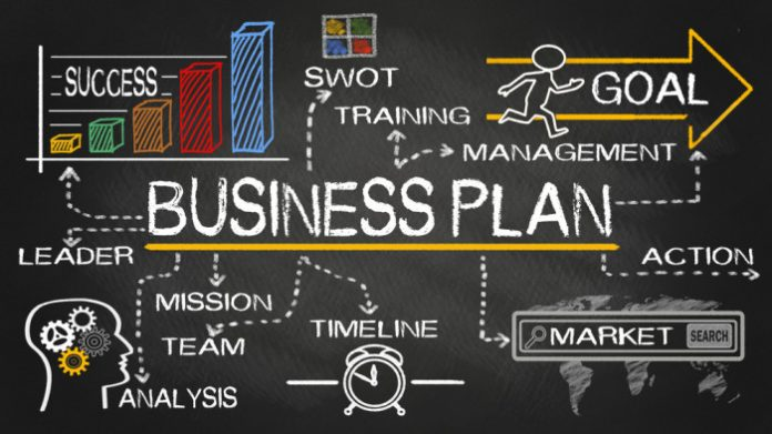 Components of a business plan