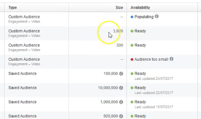 facebook retargeting ad audience created